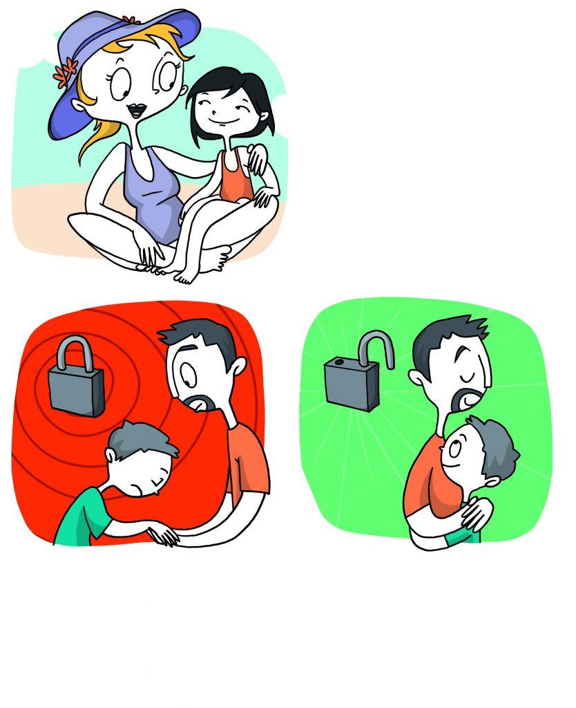 Las Famílias Necesitamos #kitproteccionEduco